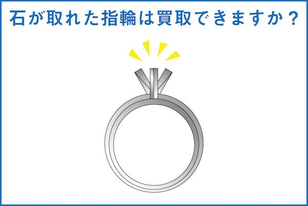 石が取れた指輪は買取できますか?